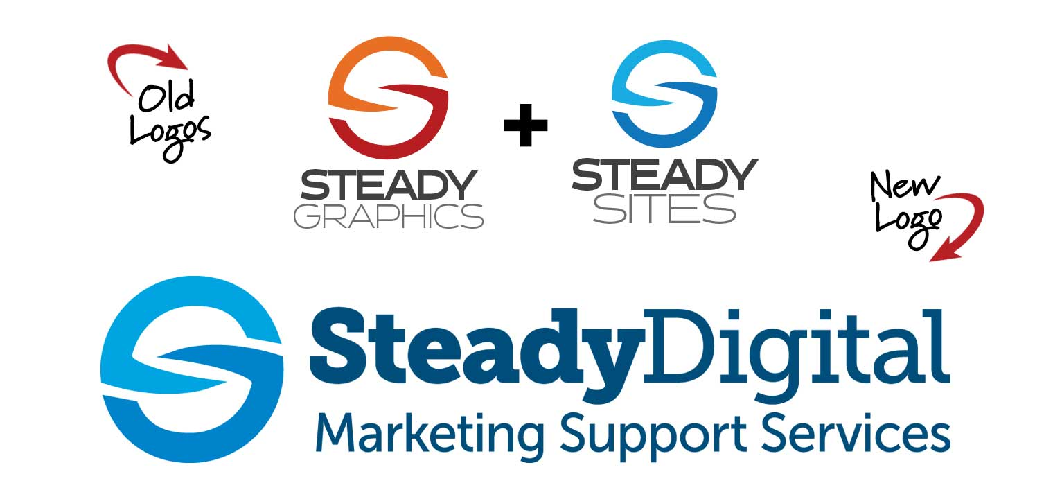 From Steady Graphics to Steady Digital